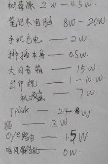 家用电器功率记录原始笔记